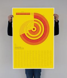 Jess Jensen #process #design #graphic #map #methods #info #poster