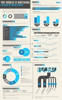 FFFFOUND! | Online-Video-Popularity-Around-The-World-Infographic-525x842.jpg (525×842) #info