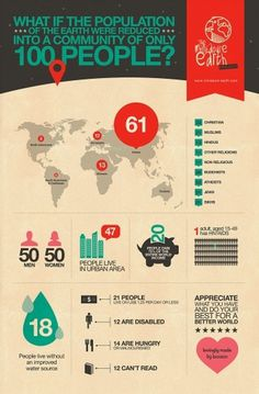 in.gredients #earth #infographic #miniature #poster