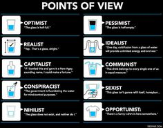 Different points of view