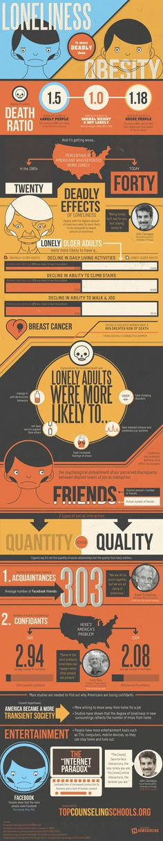 Deadly Effects of Loneliness #infographic