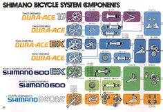 39 #cycling #scheme #vintage