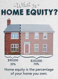 What is Home Equity? Infographic