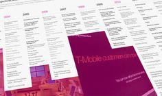 T Mobile Timeline — Nu206 #print #poster #timeline