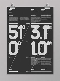 Geocoding/Geolocation/Geo Coordinate System #type #minimal #poster