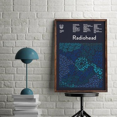 Radiohead poster Weird Fishes print In rainbows poster | Etsy