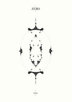 Decorative Numbers – Typography inspiration on MONOmoda #white #black #typography