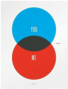 You_Me_01.jpg 762×996 pixels #diagram #illustration #venn