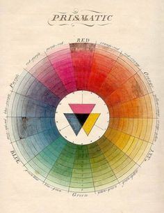 stunning color charts | Design*Sponge #design #graphic #poster