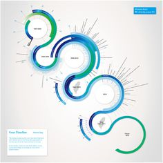Infographic Design on Behance #time