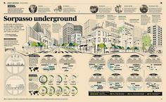 Underground overtaking - halfpastwelve #page #infographic #design #graphic #spread #illustration #full #magazine