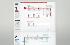 F+S Infographic on the Behance Network