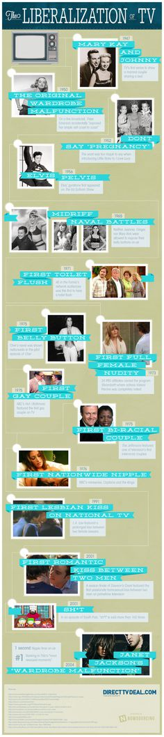 The Liberazliation of TV #infographic