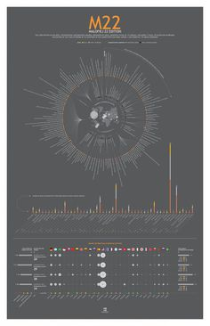 Infografía, infographic