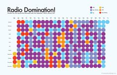 Radio Dominagion #radio #genre #infographic #design #poster #music #domination #typography