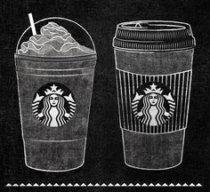 Starbucks Roast Guide Mural by Jaymie McAmmond #board #chalk #typography