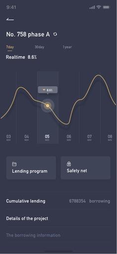 One Finance App (dark)