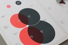skype visualization poster | Flickr - Photo Sharing! #graphs #design #onformative #info #studio #poster #graphics