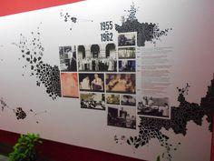 IMSc Wall Timeline on Behance #timeline