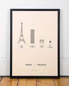 Paris #france #paris