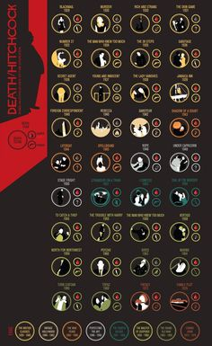 DEATH / HITCHCOCK #movie #infographic #illustration #cinema #hitchcock #death