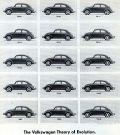 Volkswagen Beetle : 2003 | Cartype #vehicles #design #graphic #volkswagon #automobiles