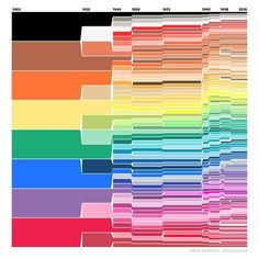 this isn't happiness™ (Crayola Color Chart, 1903-2010)  #color
