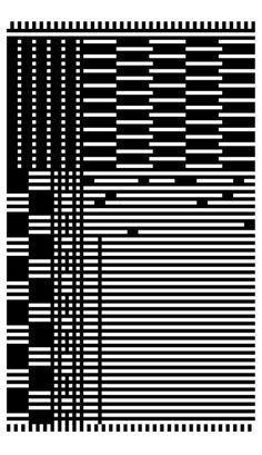 Dante Carlos | Foragepress.com #weave #pattern #pixels