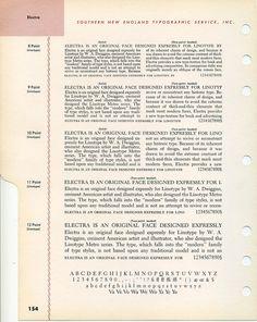 Electra type specimen #type #specimen