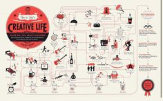 Google Image Result for http://images.wookmark.com/27713_creative-life-2-xl-1.jpg #poster