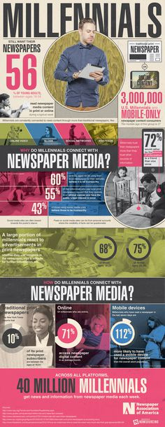 Millennials Still Want Their Newspapers #newspapers #millennials