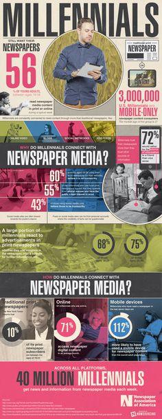 Millennials Still Want Their Newspapers #newspapers #millennials