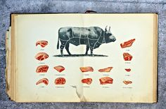 http://assets2.furfurmag.ru/assets/article_image image/71/7c/2545957/article_image image.514f2bf3 27f1 46b6 8410 2495fb758e06.jpg #meat