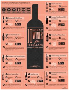 Ten Great Wines for $10 or Less #cheap #good #wine