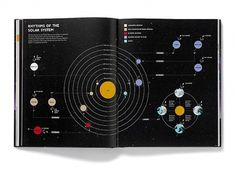 Infographics in an editorial world « TELLING INFORMATION #infographic #design