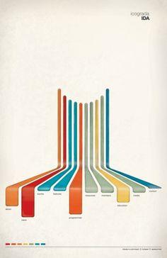 2862da891e6b5df4e0327ef2f8eff327.png (PNG Image, 600x927 pixels) #colorful #poster #modern