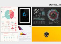 Macroscop Interactive on Behance #infographics #various