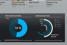 live data infographic mercedes benz