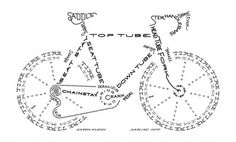 TypographicBicycle #lettering #bicycle #bike #cycling #hand #typography