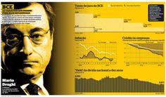 BCE VARIÁVEIS #infographics #infografias