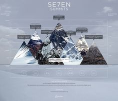 Infographic of the Day: The World's Most Imposing Mountain Peaks | Co.Design #mountain #imposing #infographic #worlds #peaks #co #design #day