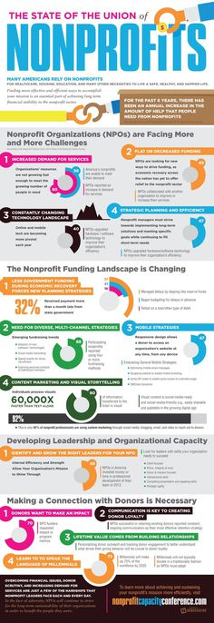 Nonprofits are feeling the squeeze of the current economy.  Learn more about their struggles from this infographic.