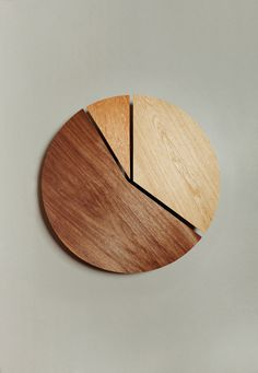 Ana Dominguez, Wood 02 #pie #infographic #wood #graphics #chart