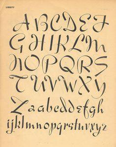 Script Type Specimen #script #vintage #typography