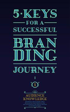 5 Keys for a Successful Branding Journey on Behance