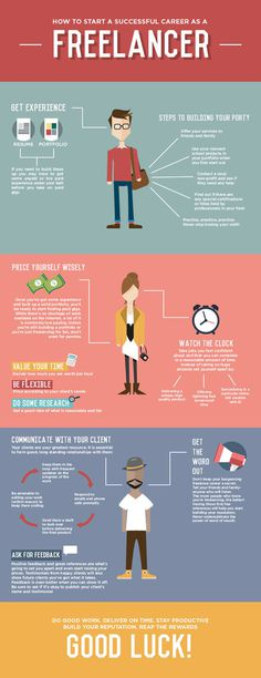 Starting Your Successful Career as a Freelancer [Infographic]