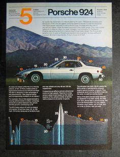 1980s Vintage Porsche Advertising #porsche #vintage #1980s #advertising
