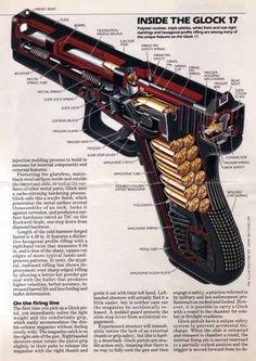 tumblr_ly4y6sac841qjjelqo1_500.jpg (496×700) #glock #gun #17