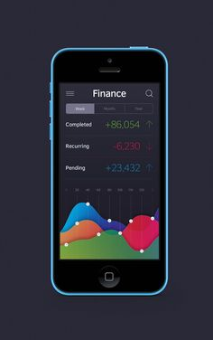 Finance #design #iphone #colour #mobile #minimal #art #finance #dark