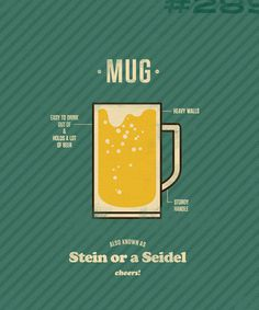 Sauced Mug Poster #beer #poster